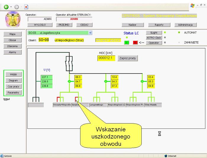 Schemat ideowy szafy na ekranie operatora systemu CENTROS